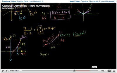 Khan Academy screenshot