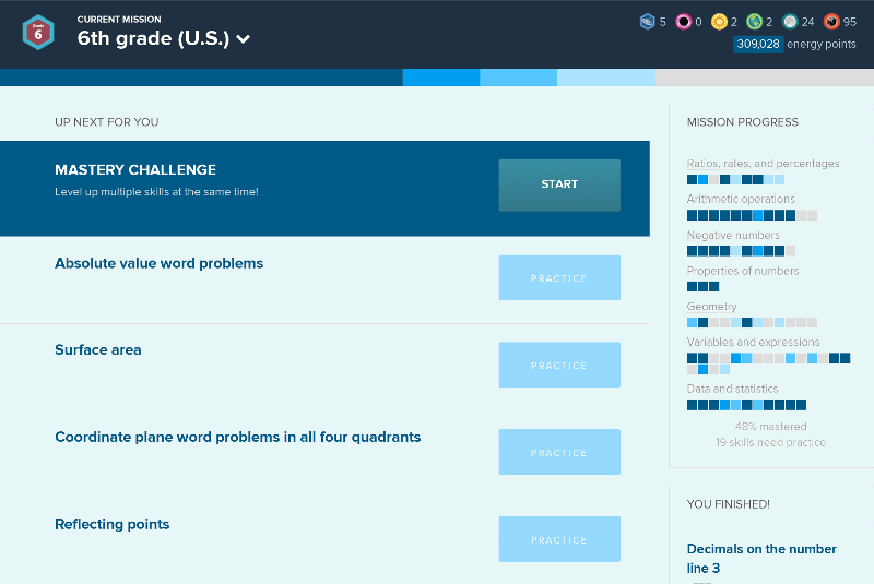 Common Core Map : Khan Academy