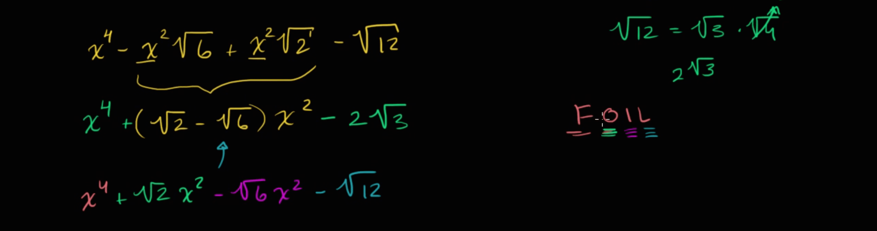 Khan Videos Chemistry – Khan Academy Math Worksheets